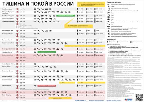 Тишина и покой в регионах России