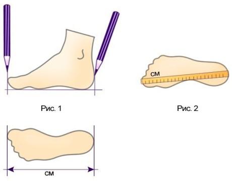 Измеряем ногу для подбора обуви